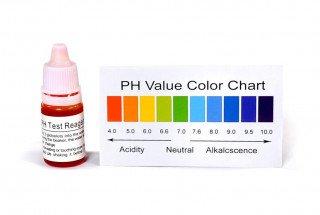 Ph vody - pH metry, pH testy a význam v akvaristice